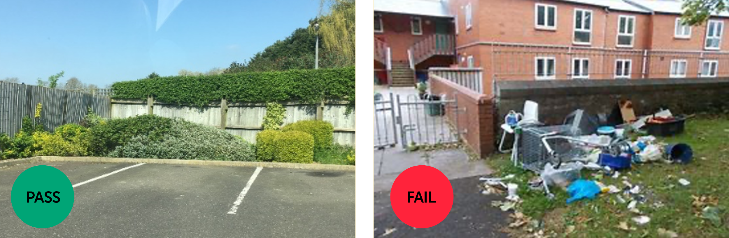 Neighbourhood cleanliness standards image guide