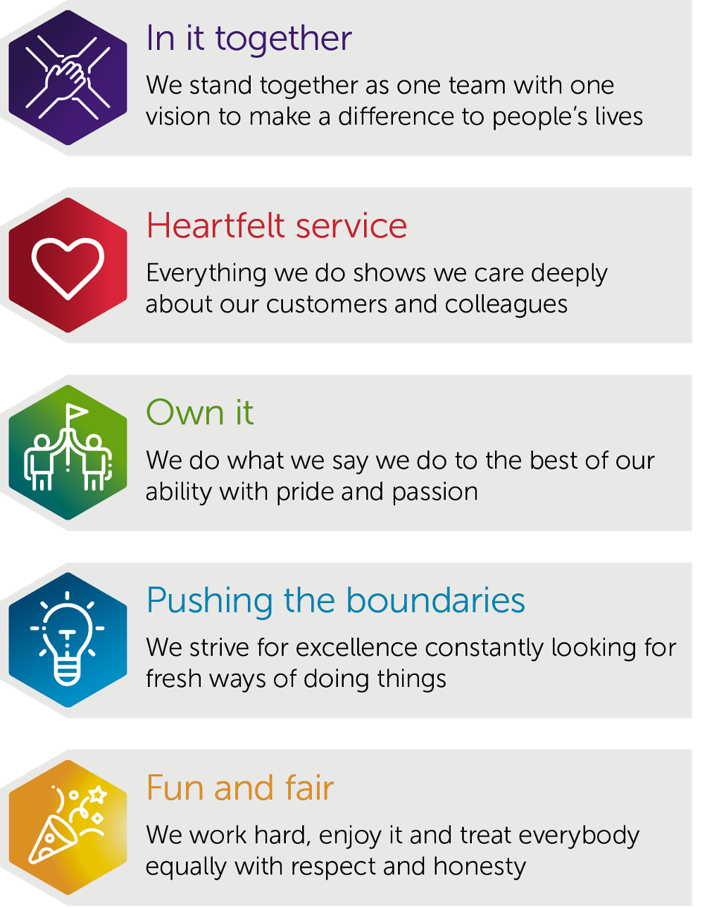Longhurst Group's values – In it together, Heartfelt service, Own it, Pushing the boundaries, Own it, Fun and fair